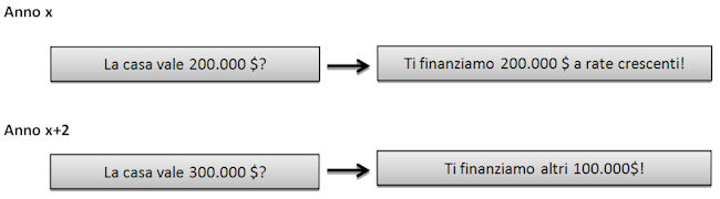 Finanza_Uccide_Economia_01