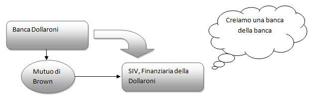 Finanza_Uccide_Economia_03