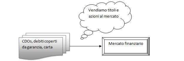 Finanza_Uccide_Economia_04