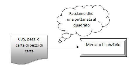 Finanza_Uccide_Economia_06